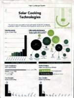 Solar Cooking Technologies Insights