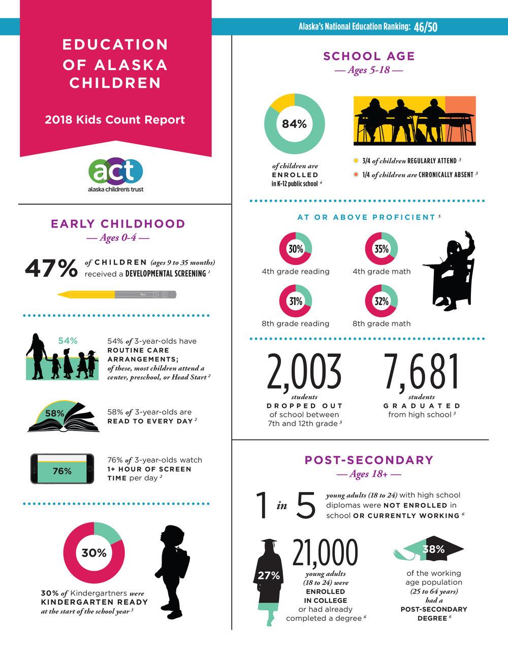 Infographics.SPR.jpg