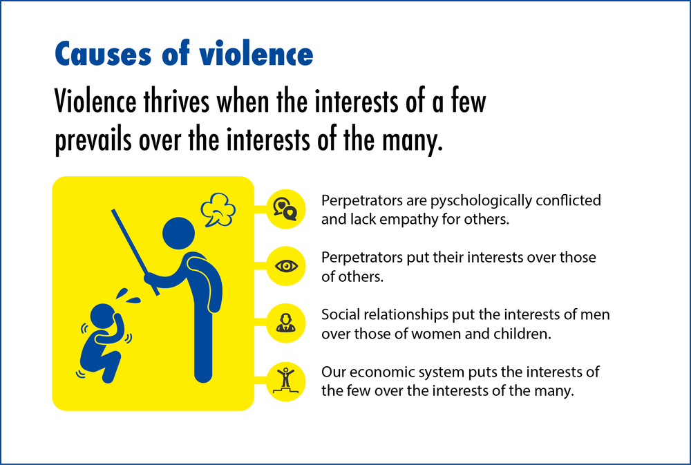 Causes of violence - download this graphic