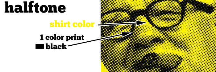 if you are printing a photograph or any sort of gradient your job will employ the use of halftones
