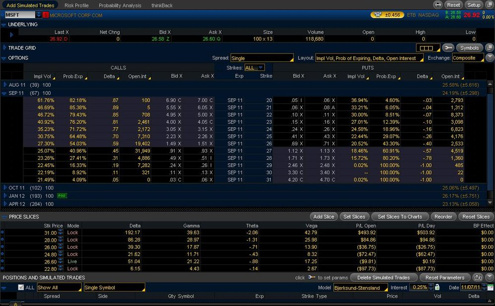 14.3_Implied-Volatility-on-Options-Chain-in-Thinkorswim.jpg