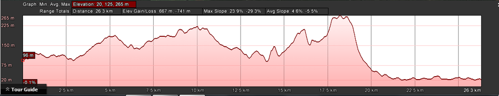 Elevations for the second leg of the 101km - from Mawbanna to Rocky Cape Tavern