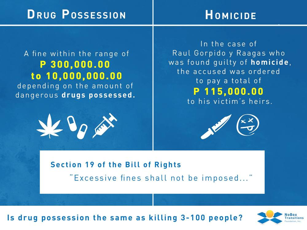 Drug possession vs homicide