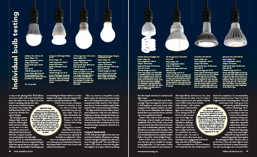 LightBulbs2.png