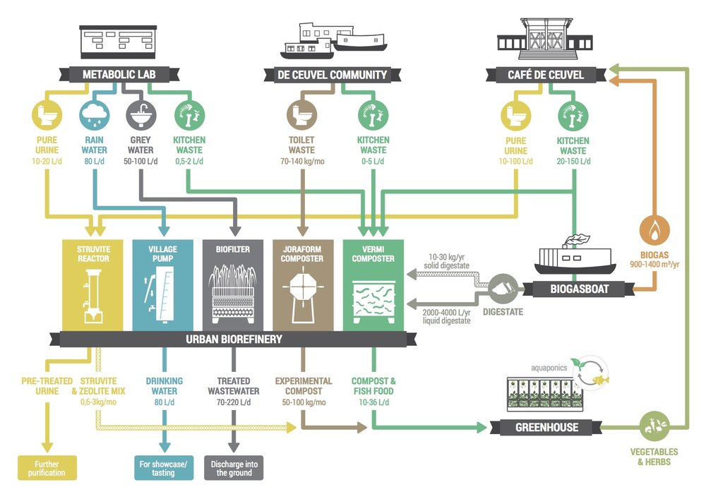 Met Lab Flow Chart_v02 (1).jpg