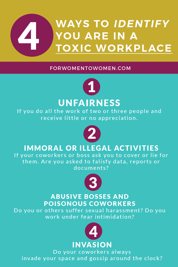 How-to-Identify-You-Work-in-a-toxic-workplace-For-Women-to-Women.png