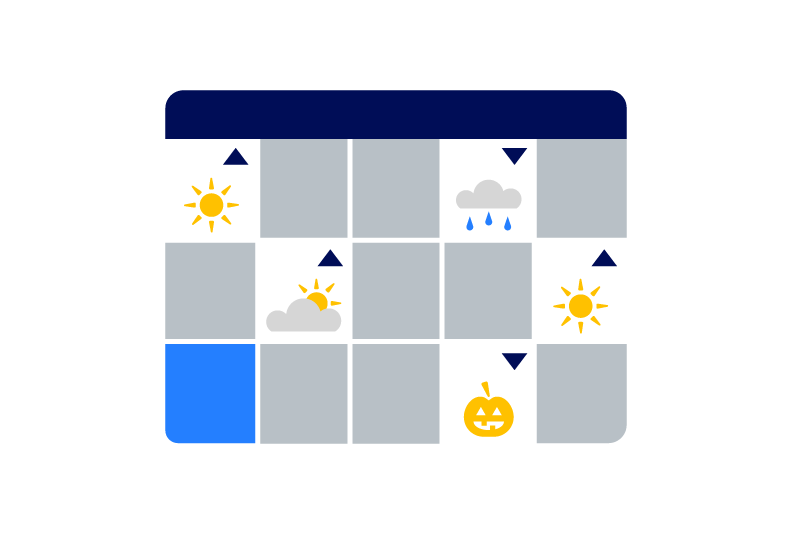 Your Business In Context - See how weather, holidays, and events drive your revenue
