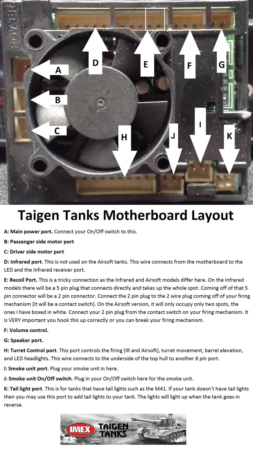 Tank motherboard layout.jpg