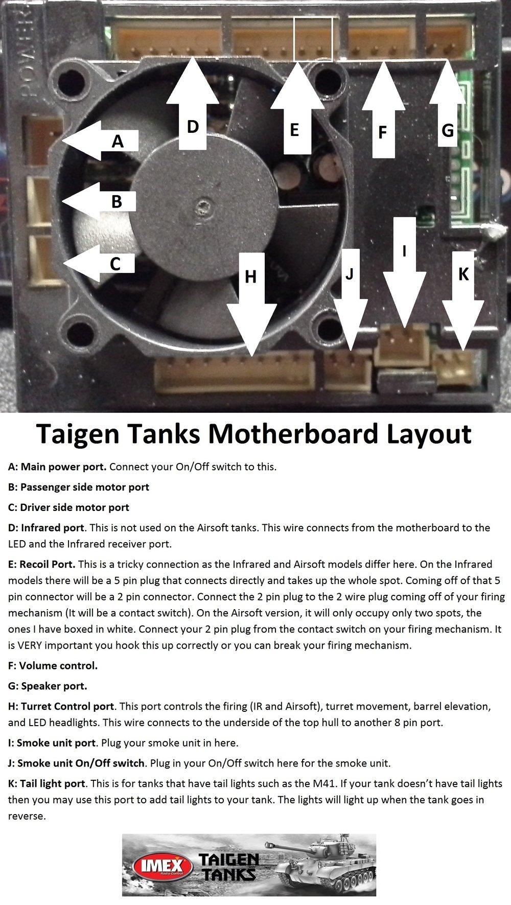 Tank motherboard layout.jpg
