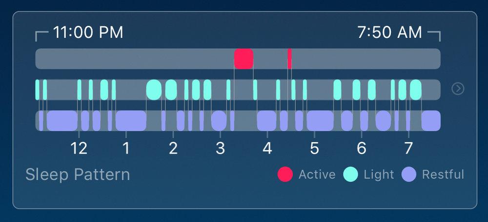 sleep_pattern.jpg