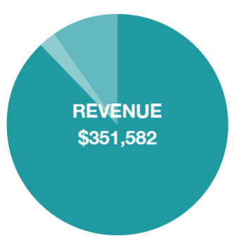 Revenue .png
