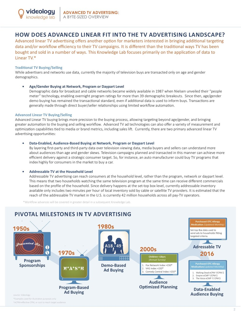 Videology_Lab-Advanced-Linear-TV-Advertising-2.jpg