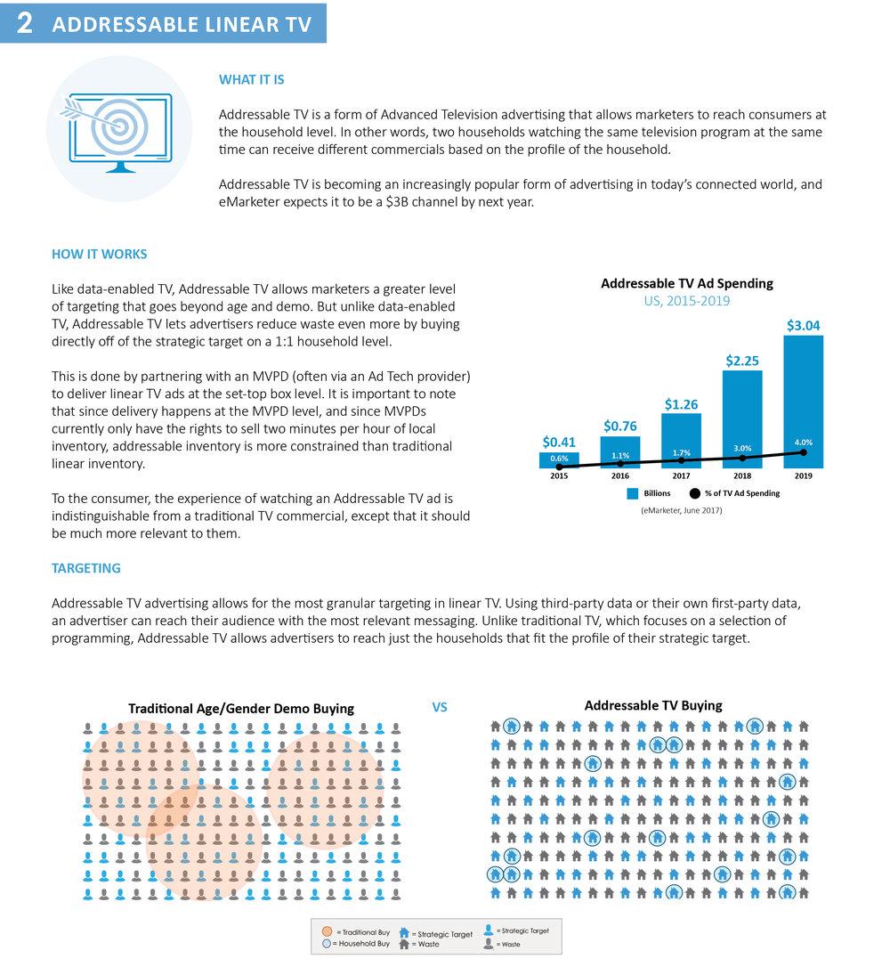 Addressability KNowledge Lab V94.jpg