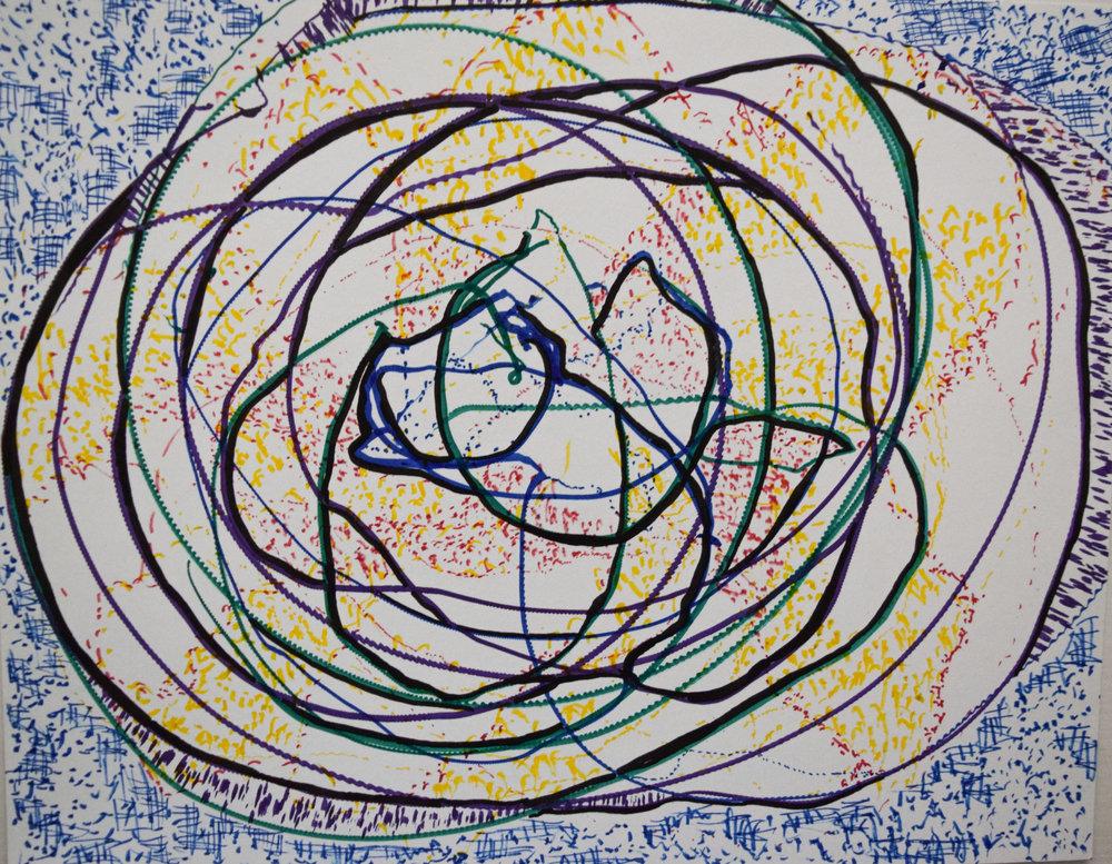 Circular Rotation