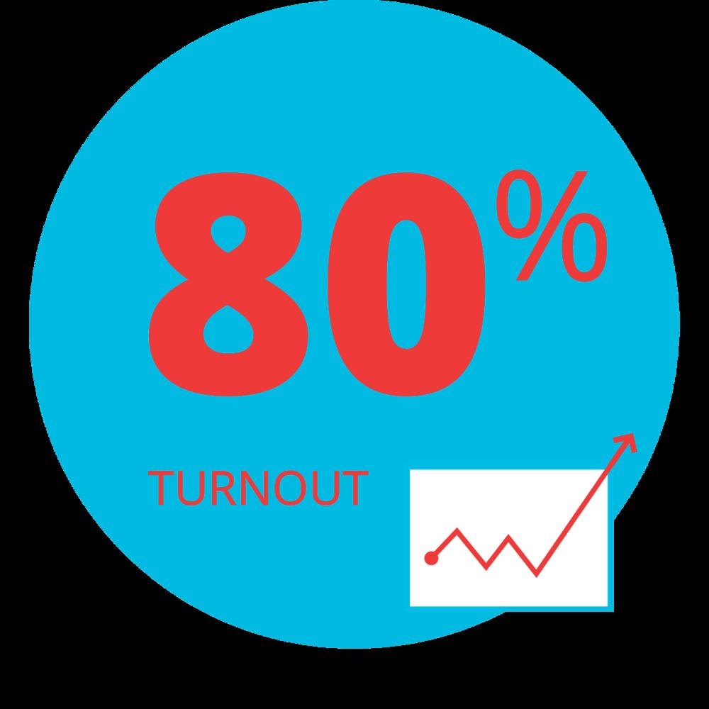 80_Percent.png