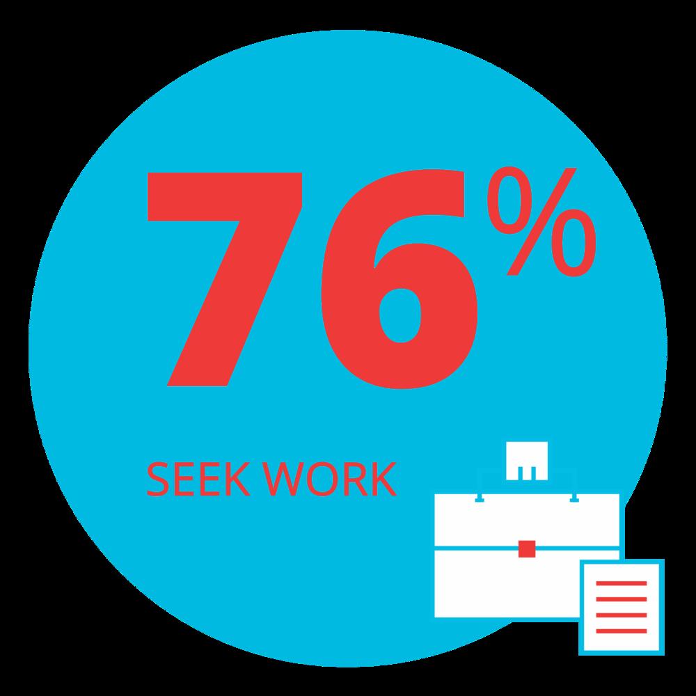 80_Percent_work.png