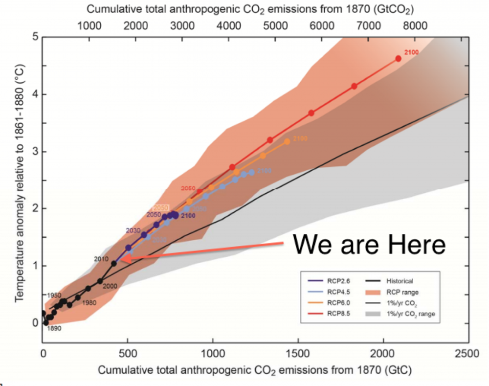 climate chart.png
