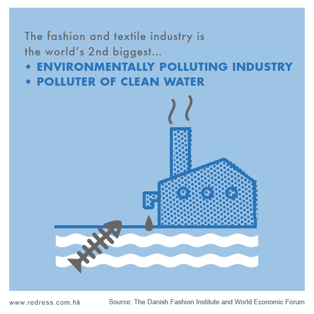 The fashion and textile industry is the world's 2nd biggest… - Environmentally polluting industry - Polluter of clean water