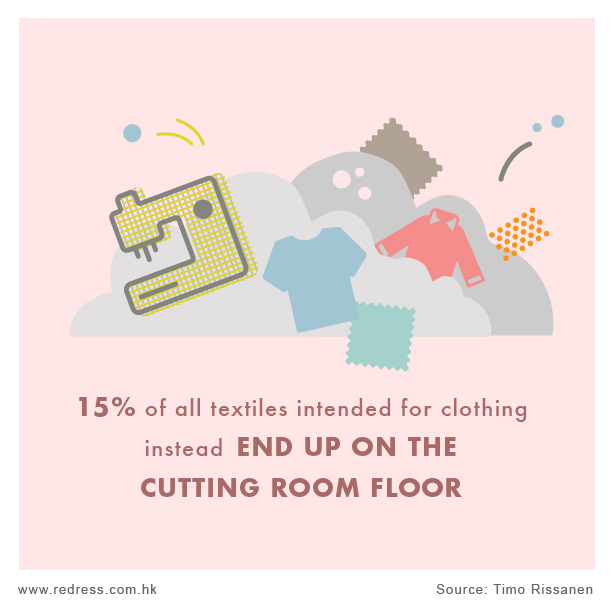 15% of all textiles intended for clothing instead end up on the cutting room floor