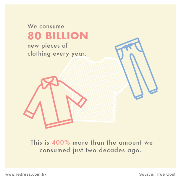 We consume 80 billion new pieces of clothing every year. This is 400% more than the amount we consumed just two decades ago.