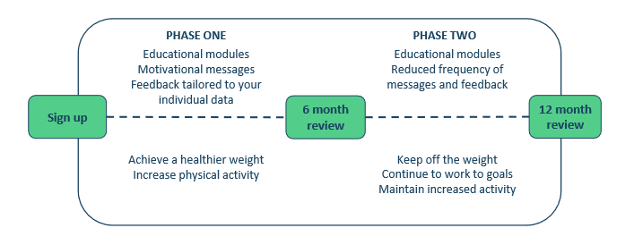 Nujjer Programme Overview.PNG
