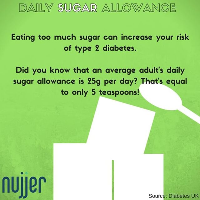 Did you know? One can of coke already puts you over your daily sugar allowance! #PreventDiabetes #type2diabetes #diabetes #t2d #sugar #diet #food #DidYouKnow