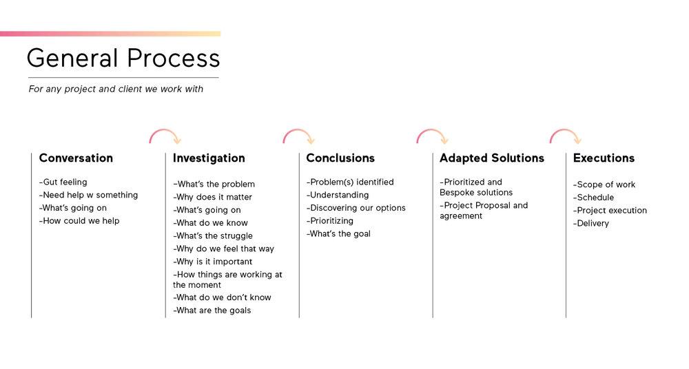 process BL1.jpg