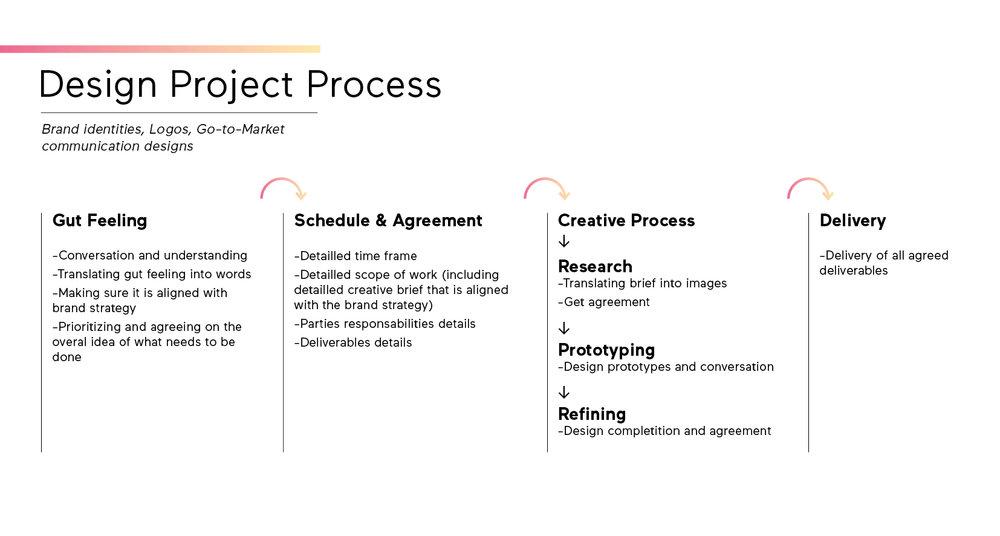 process BL13.jpg