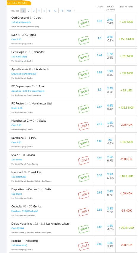 Screenshot of my trade feed during Week 20 —1-3