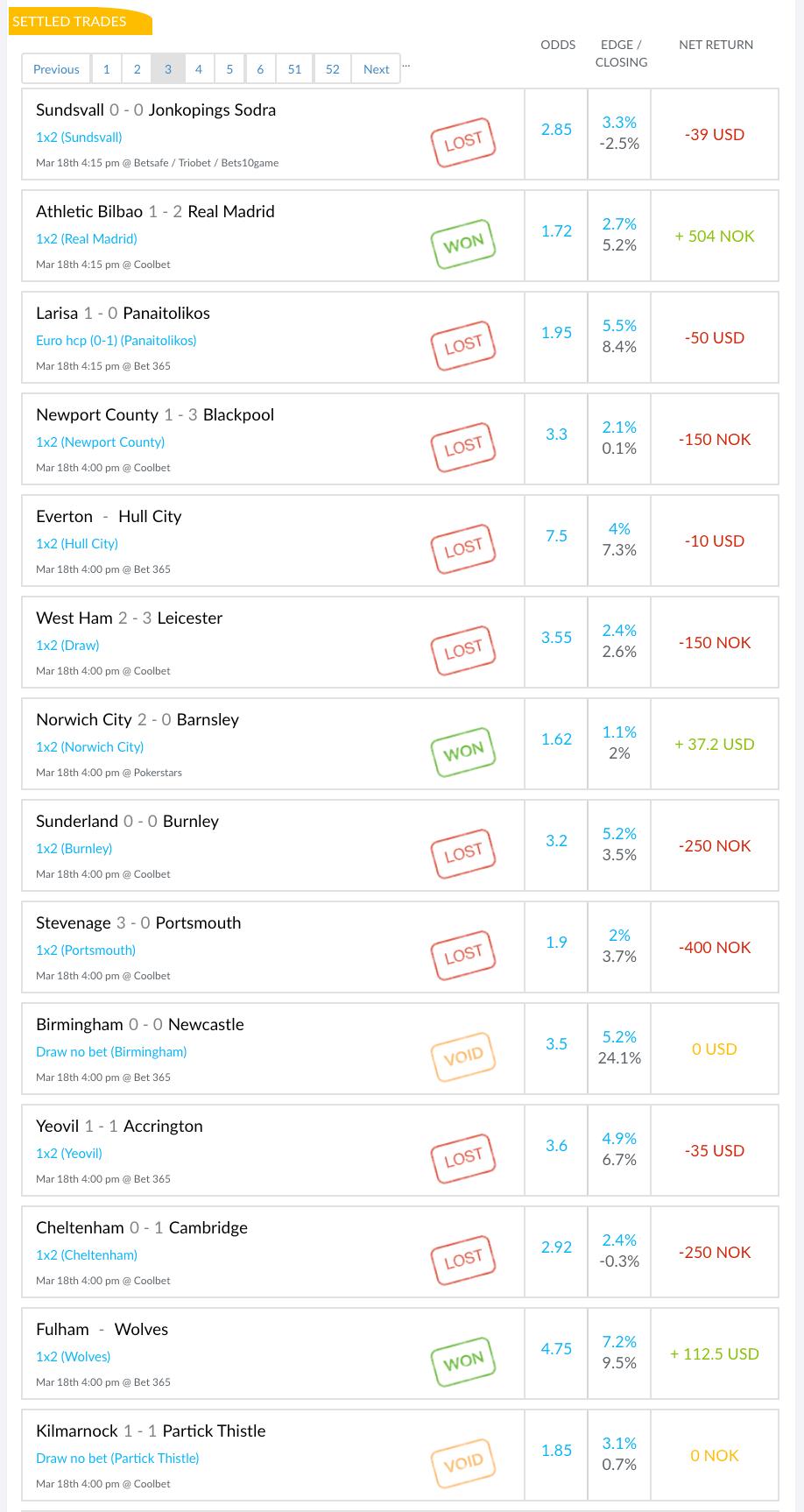 Screenshot of my trade feed during Week 21 —5-8