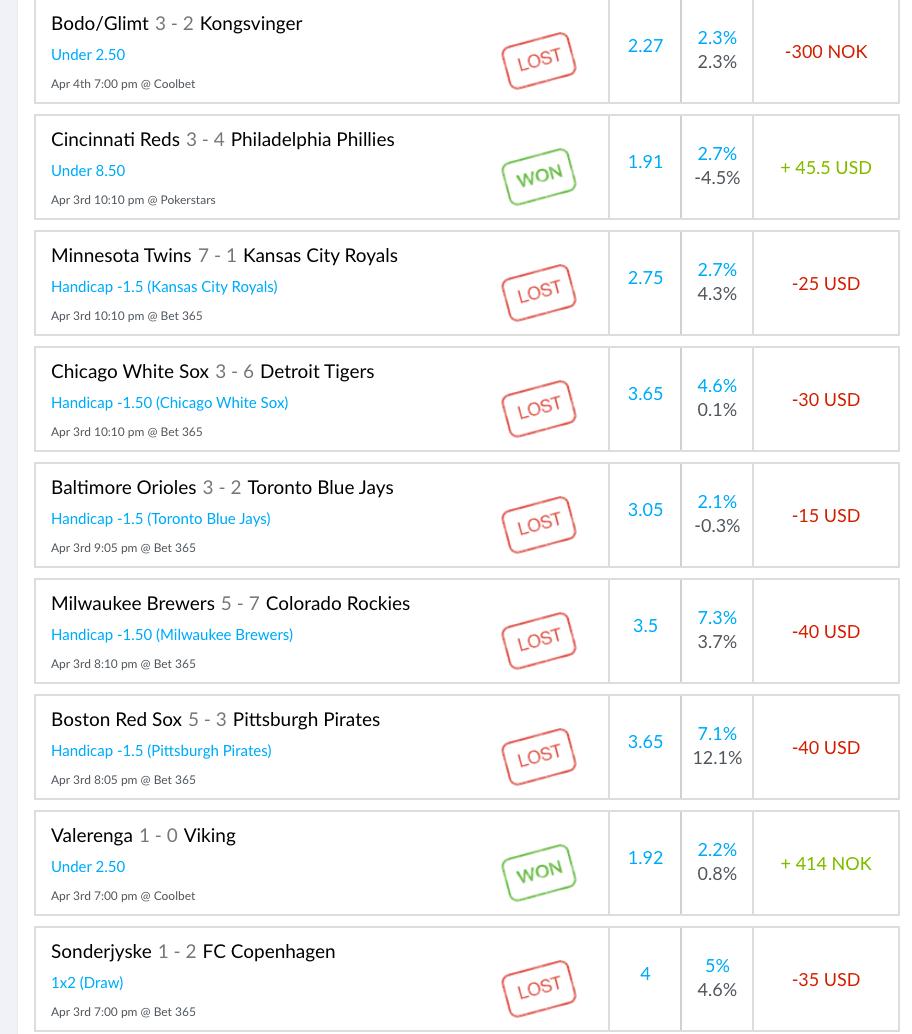 Screenshot of my trade feed during Week 24 —1-10