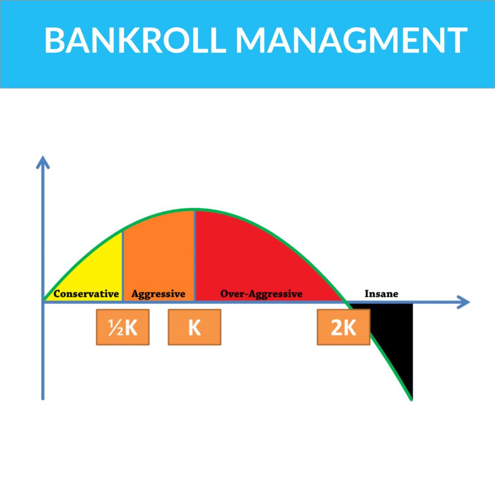 strat_bankroll_mgt.png