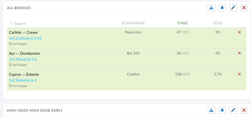 Using multiple bookies enables you to find more value bets