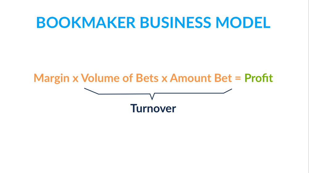 bookmakers business model