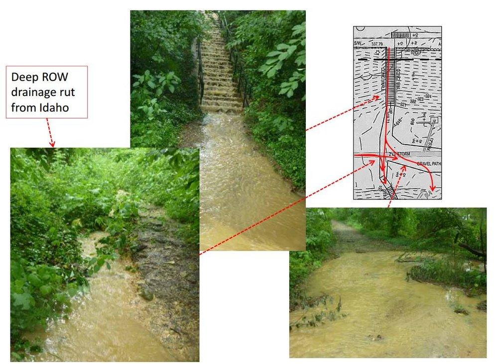 Hydrology Preso pg 3.JPG