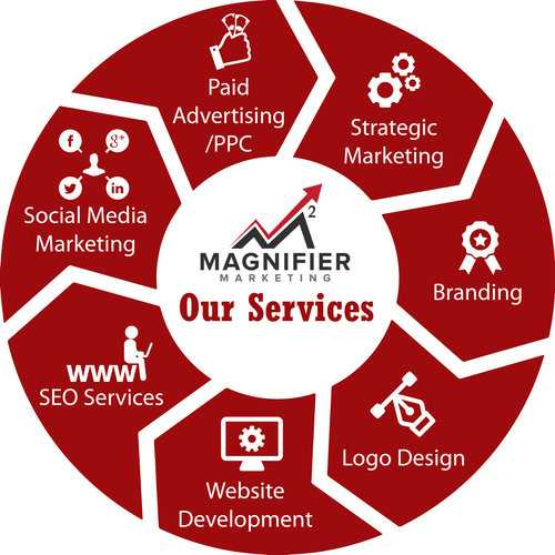 internet-marketing-services-dc