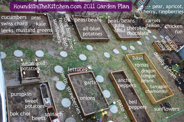 central ohio garden plan picture
