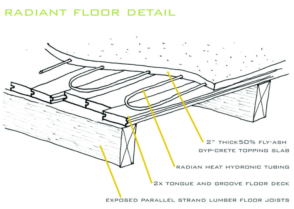 Hard surface flooring can feel uncomfortable under bare feet on cold winter mornings -- in-floor radiant heat may be a great option for those areas in your home. The systems use either electric coils or tubes of heated water, and both options come with their own set of pros and cons. We can help you understand the benefits and drawbacks of both systems to determine if either is something you'd like to consider for your project.