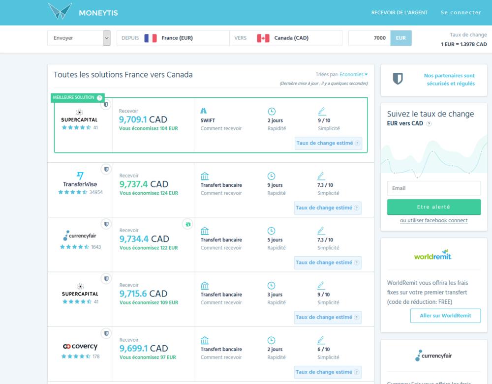 moneytis ex change 7000 euros