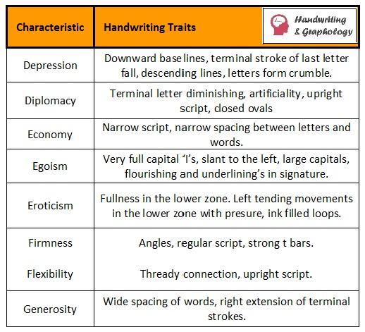 characteristics-chart-3.jpg