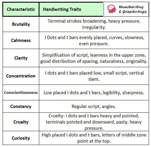chart-2-characteristics.jpg