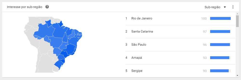 """Figura 1 - Maior proporção de buscas por """"alumínio"""" em estados brasileiros. Fonte: Googe Trends. Visto em 10/11/2016 às 16h."""