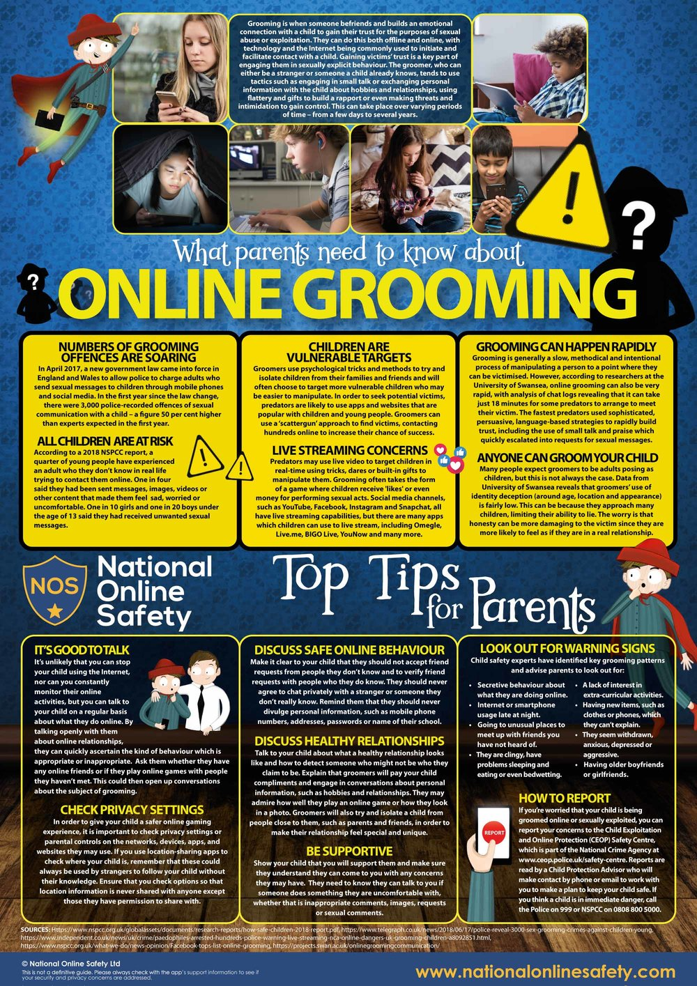 National Online Safety  Guide https://nationalonlinesafety.com/resources/platform-guides/