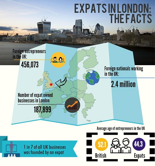world-expat-infographic_block resized.jpg