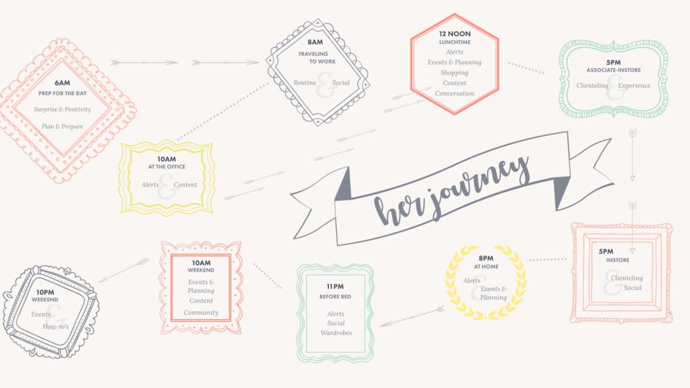 000-Roadmap Copy.png