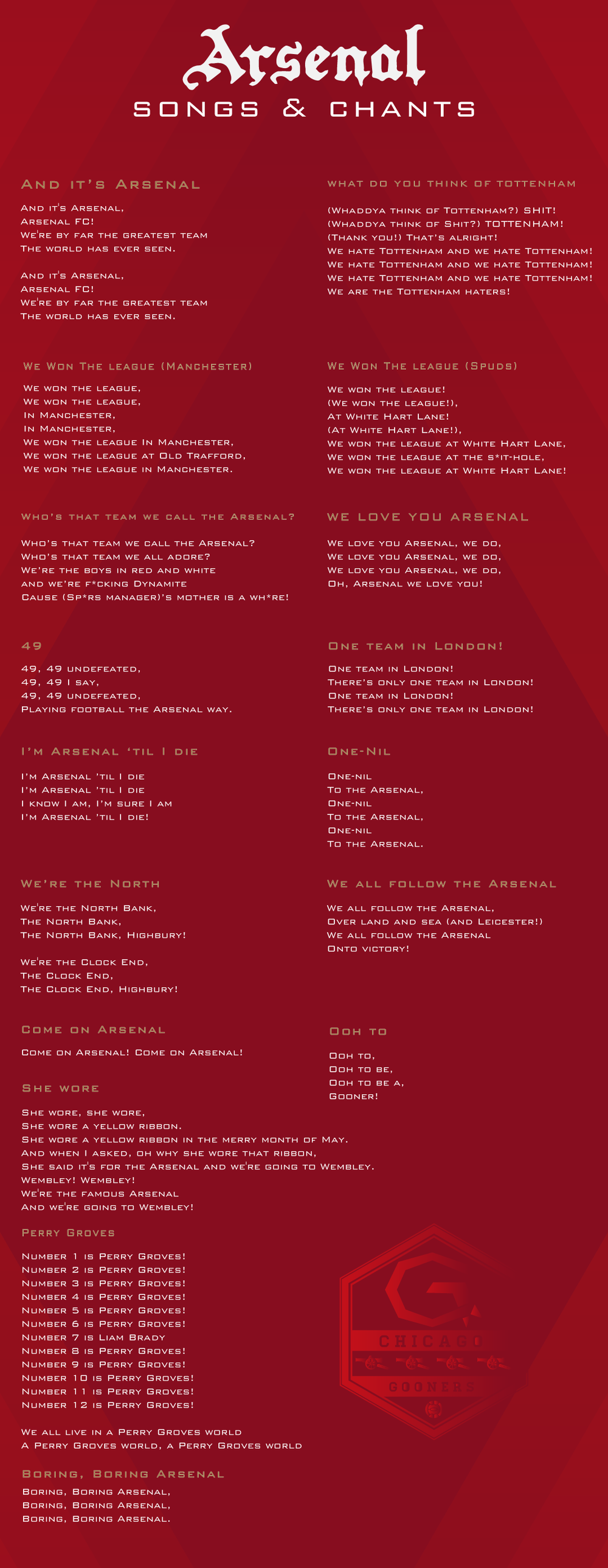 List-of-Arsenal-Songs.png