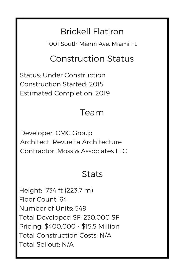 Brickell Flatiron Stats