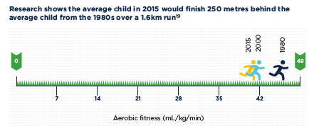 kid fitness.PNG
