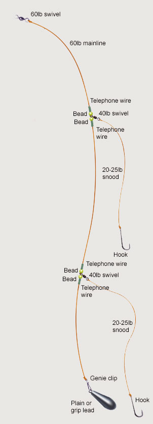 how to tie the telephone wire paternoster  u2014 sea angler