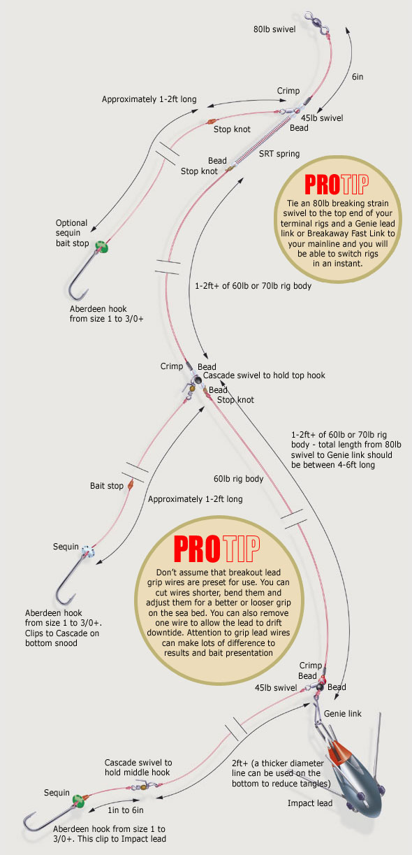 How To Tie The Loop Rig Sea Angler